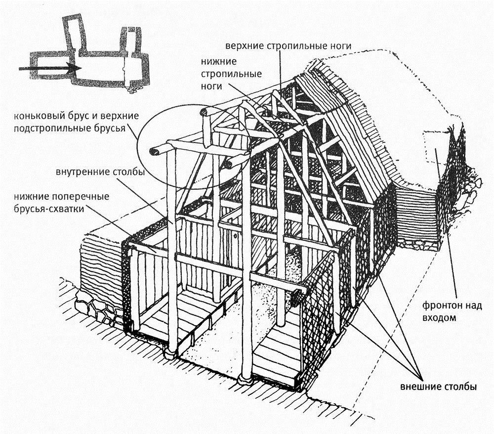 Строение исландского дома