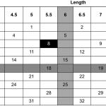 Размеры изготовленных копий в дюймах