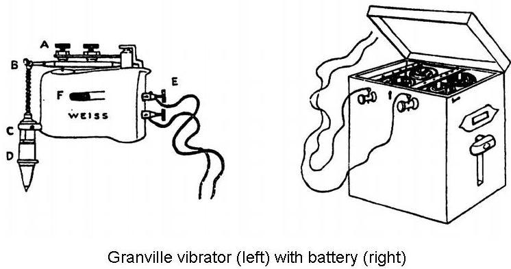 вибраторы отвратительные мужики disgusting men vibrators