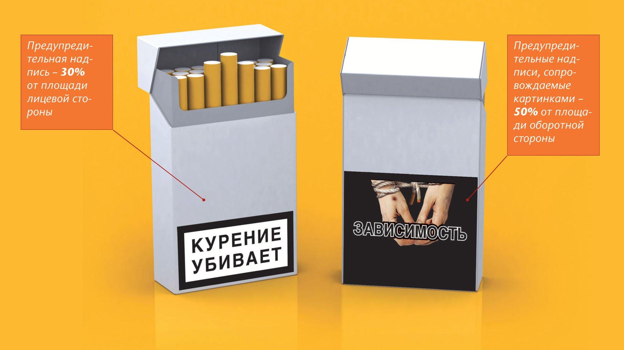 картинки на сигаретах изображения предупреждающие графические предупреждения страшные курение вредит здоровью исследование наука новости отвратительные мужики