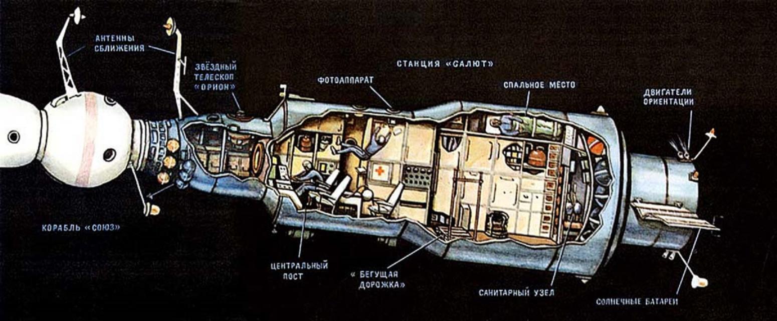 салют 7 советские космические станции советская космическая программа космонавты герои космос савиных джанибеков отвратительные мужики disgusting men