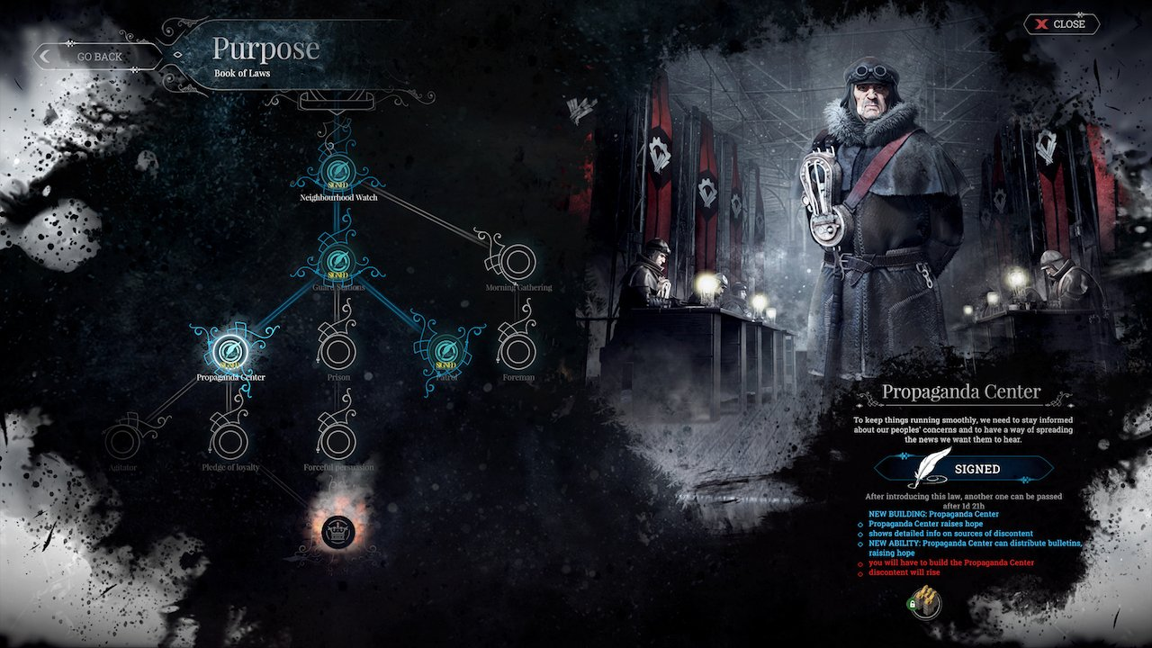 Frostpunk Обзор Рецензия Frostpunk Review