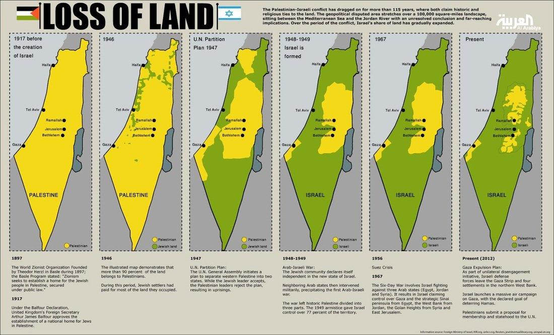 https://disgustingmen.com/wp-content/uploads/2018/07/arab-israeli-confclict-41.jpg