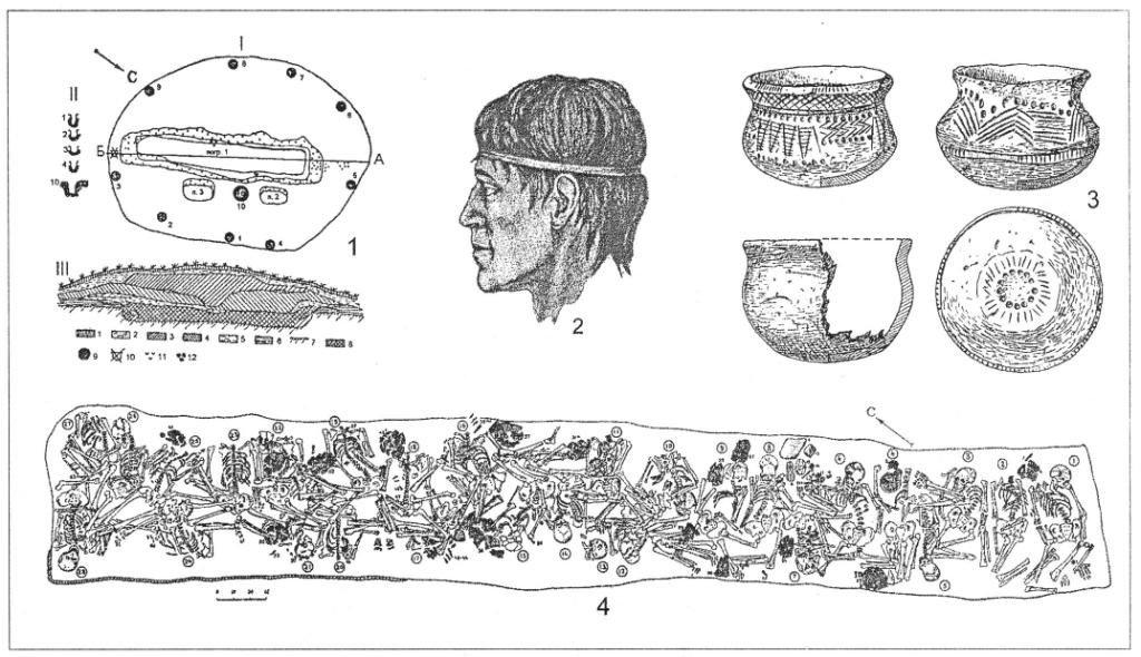 бронзовый век история отвратительные мужики disgusting men