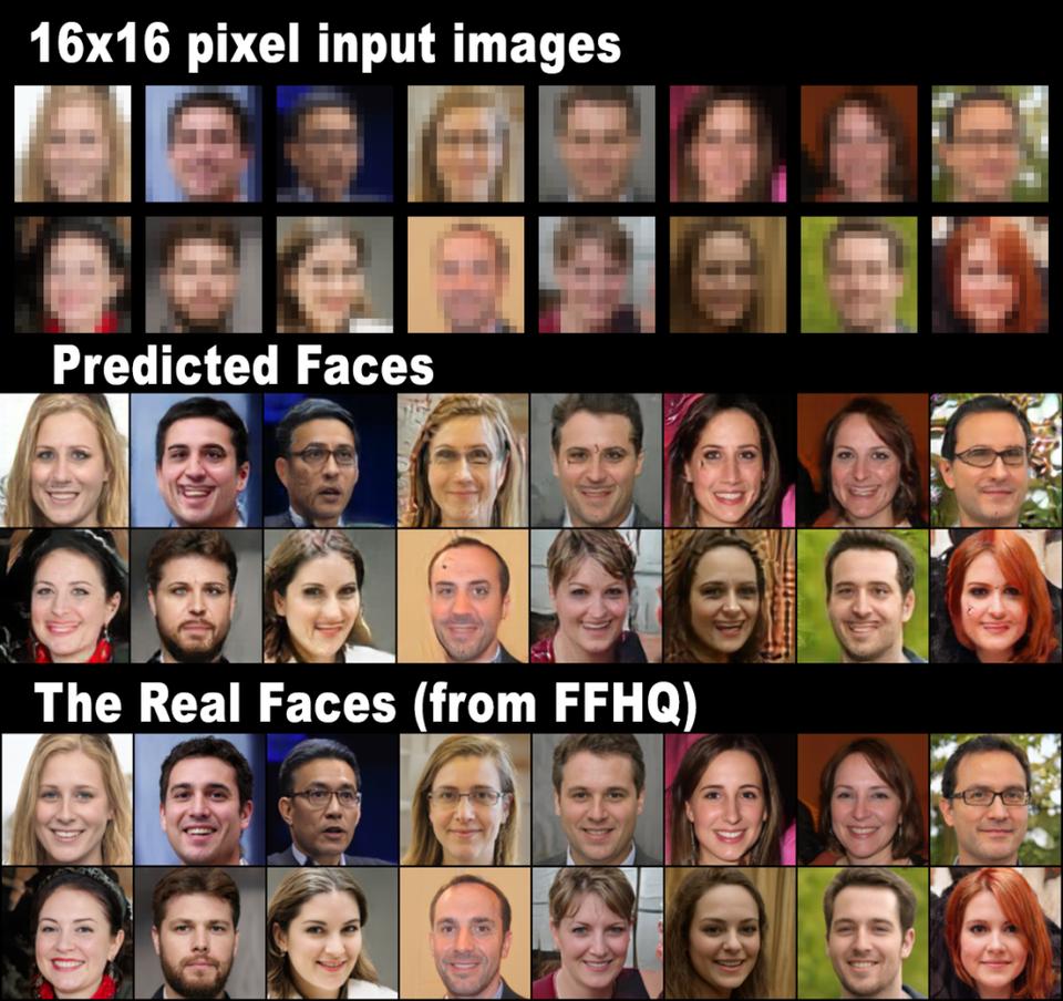 А еще нейросети смогут распознавать наши лица даже с фотографий в низком качестве, так что укрыться от них не получится