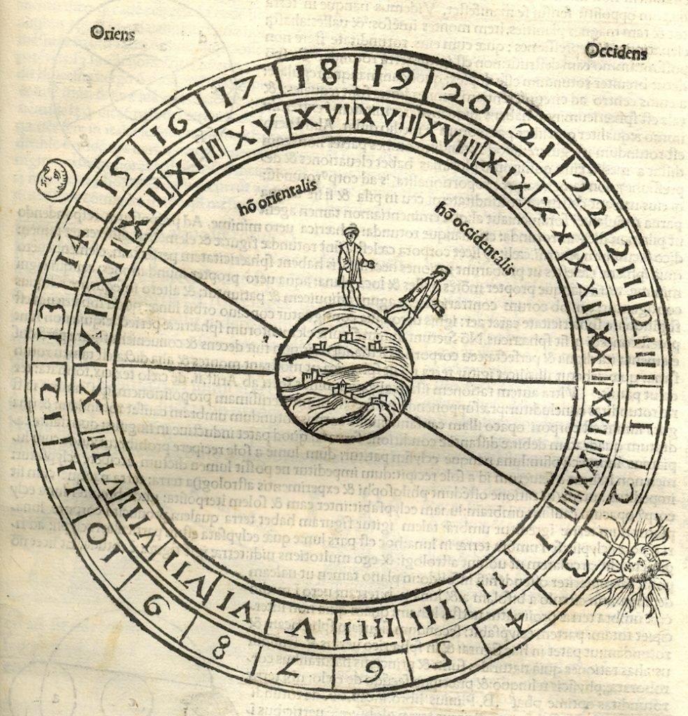 Картинка из трактата «Земная сфера». 1508.