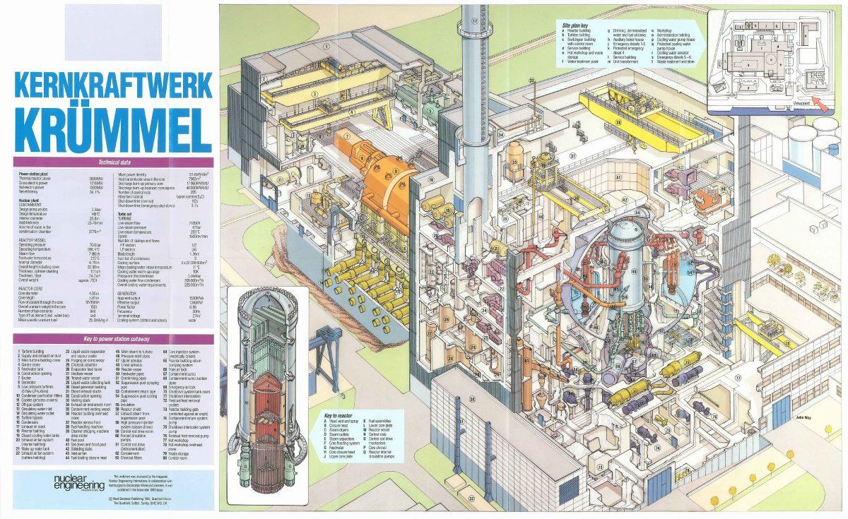 ядерный реактор в разрезе ядерные реакторы америки