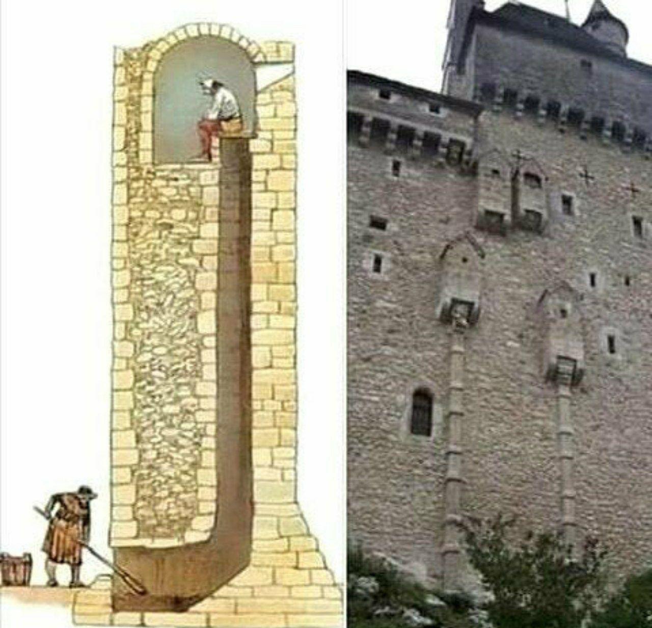 каким был средневековый туалет средневековые туалеты